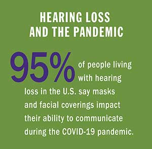 Hearing Loss and the Pandemic